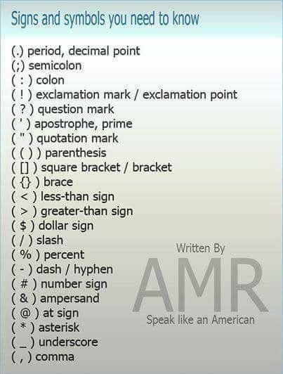 Pin Van Nata Op Signs And Symbols On A Keyboard Pinterest