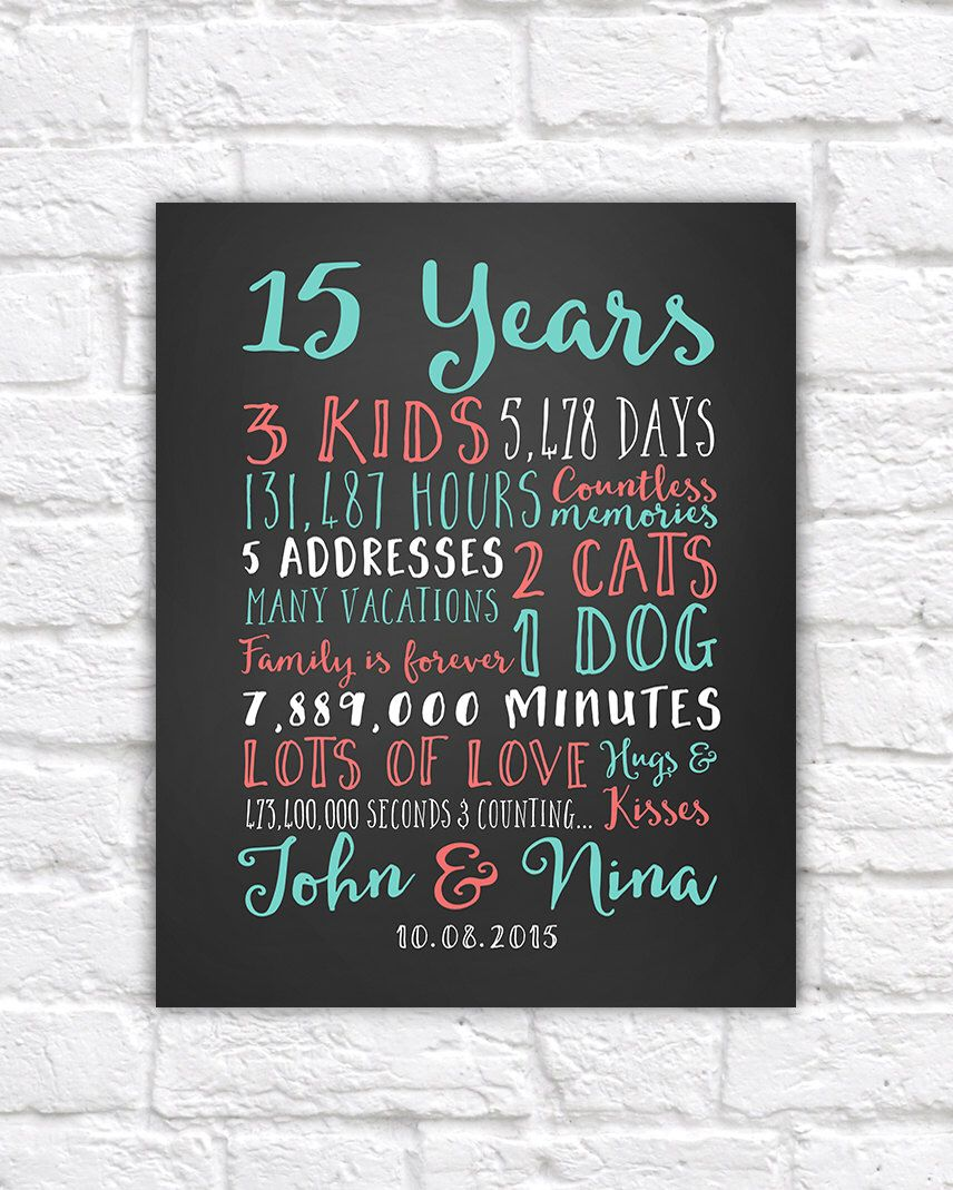 Wedding Anniversary Gifts, Paper, Canvas, 15 Year