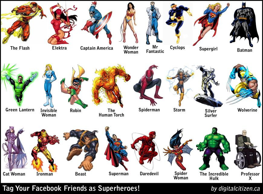 Superheroes Names And Pictures Superhero Names Superhero Classroom Superhero Classroom Decorations