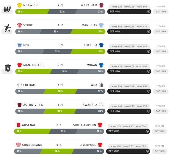 Sports bet prediction sites progressive betting soccer net
