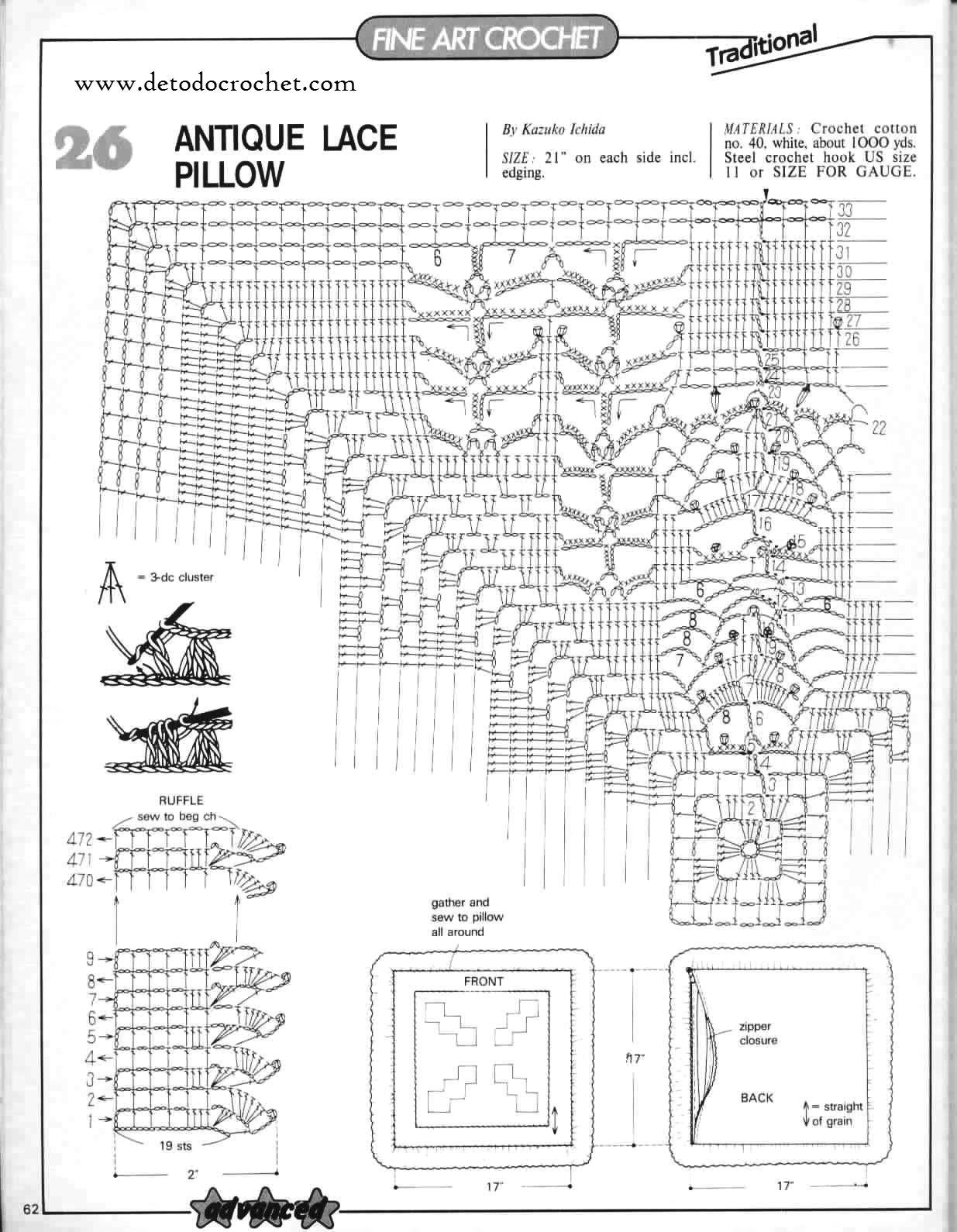 Todo crochet | Dos agujas, Patrones de crochet y Crochet patrones