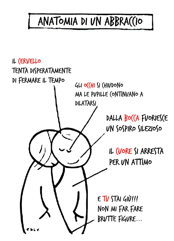 XDD anatomia di un abbraccio | Ricorda sempre | Pinterest