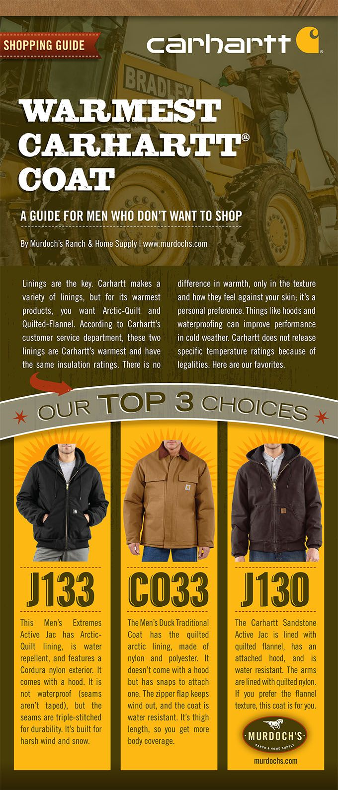 Warmest Carhartt Coat A Guide For Men Who Don T Want To Shop Carhartt Carhartt Jacket Canvas Shirts