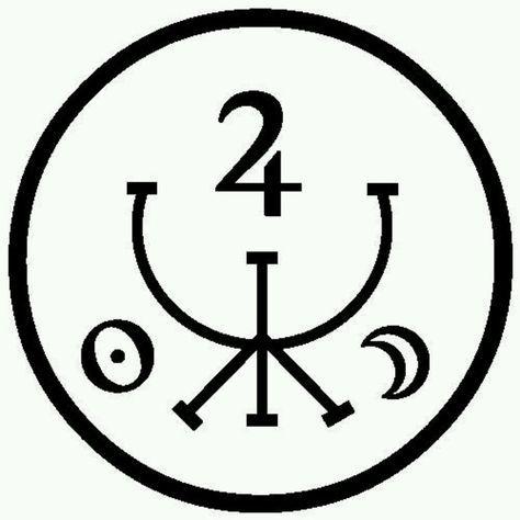 Protection Symbols Against Evil Spirits Protection Symbols Against