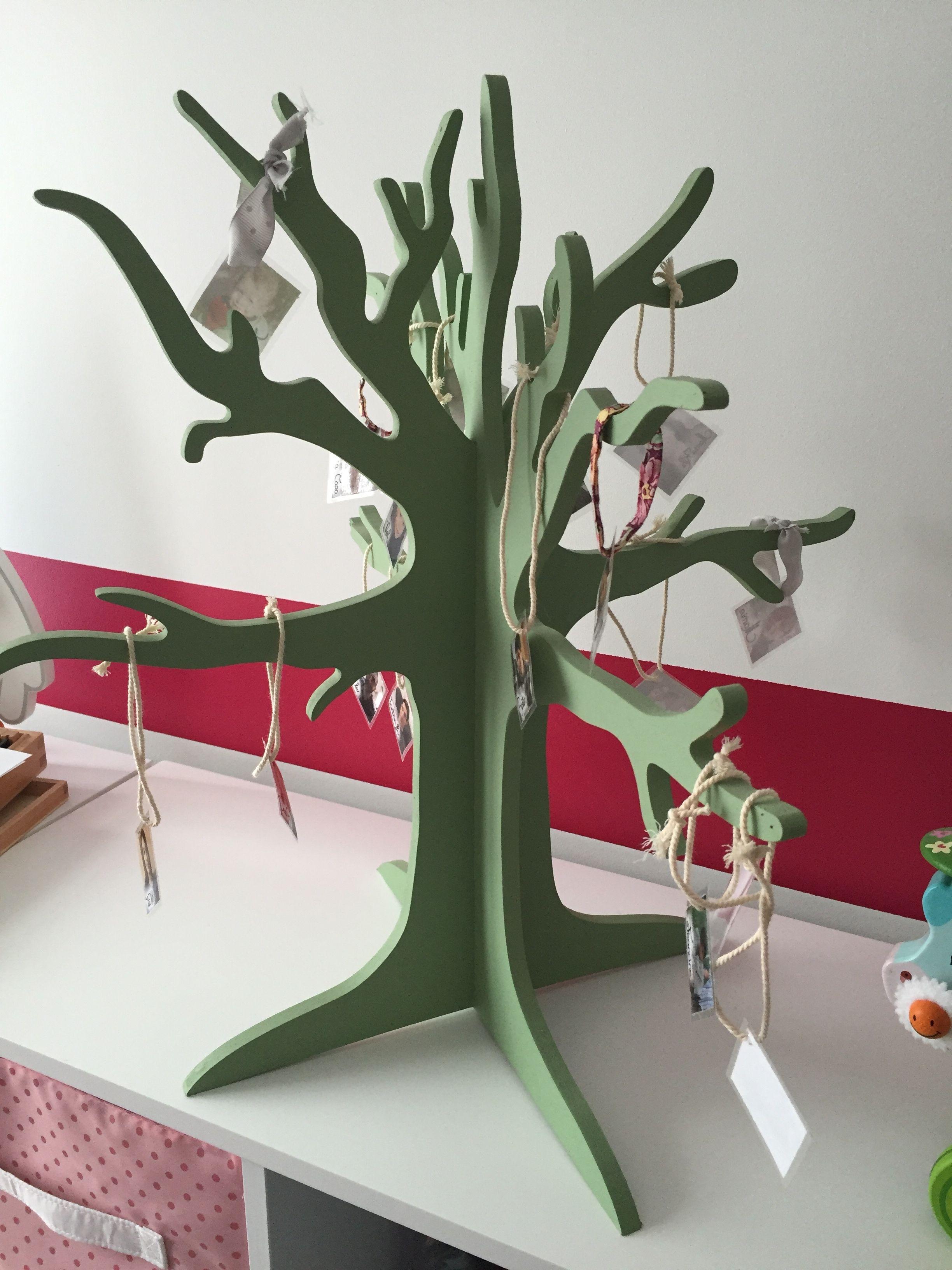 L 39 arbre g n alogique repr sente les membres qui composent la famille de l 39 enfant mais comment - Comment couper un arbre a la tronconneuse ...