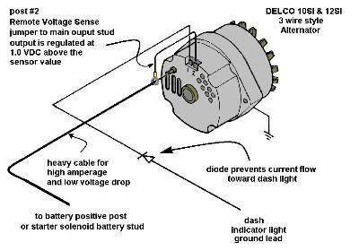 [SCHEMATICS_48IS]  How To Wire A One Wire Gm Alternator Diagrams | Alternator, Car alternator,  Classic cars trucks hot rods | Gm 3 1 Wiring |  | Pinterest