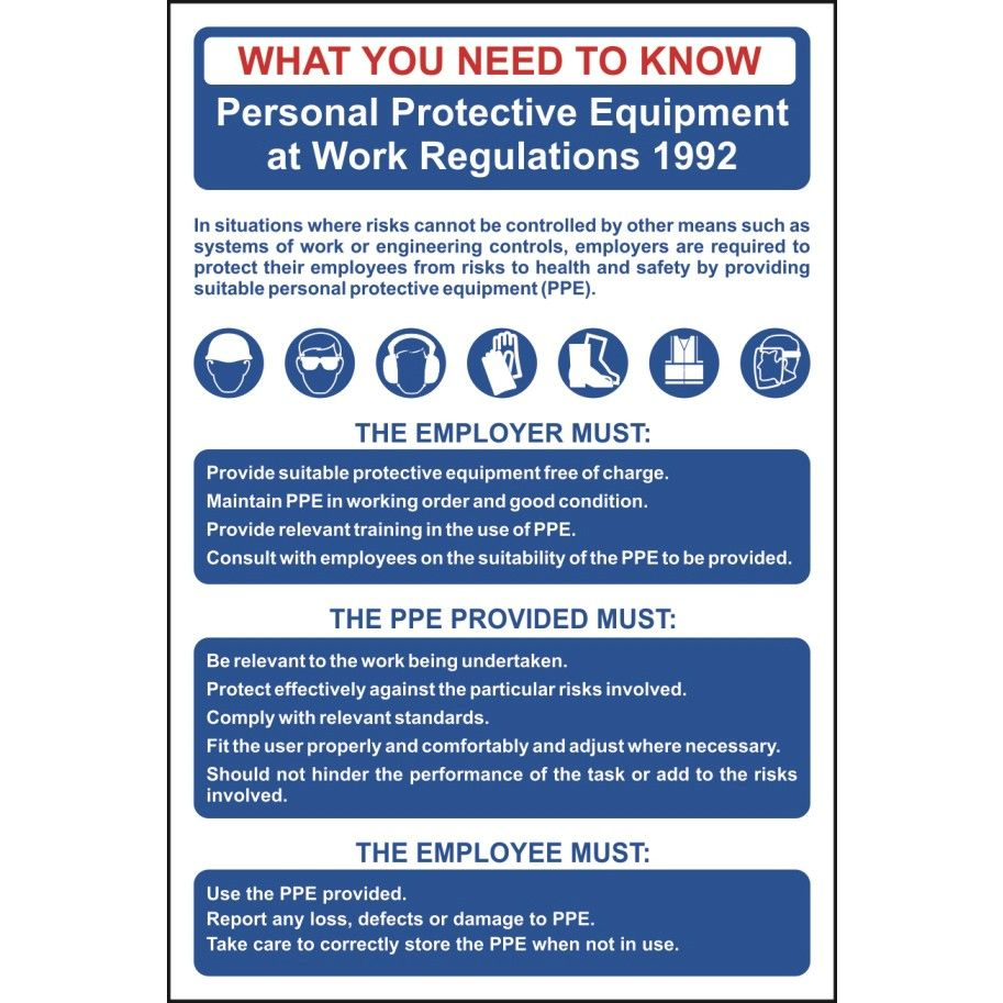 Ppe at work regulations poster safety posters health