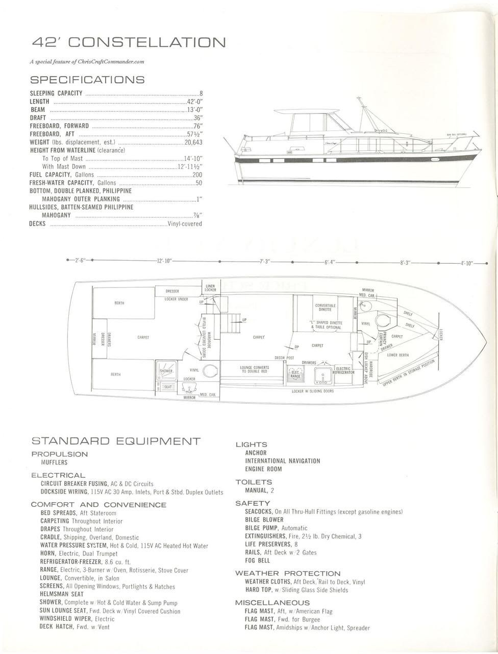 1972 42 Chris Craft Constellation Specs And Floorplan Deck Boat Wiring Diagram