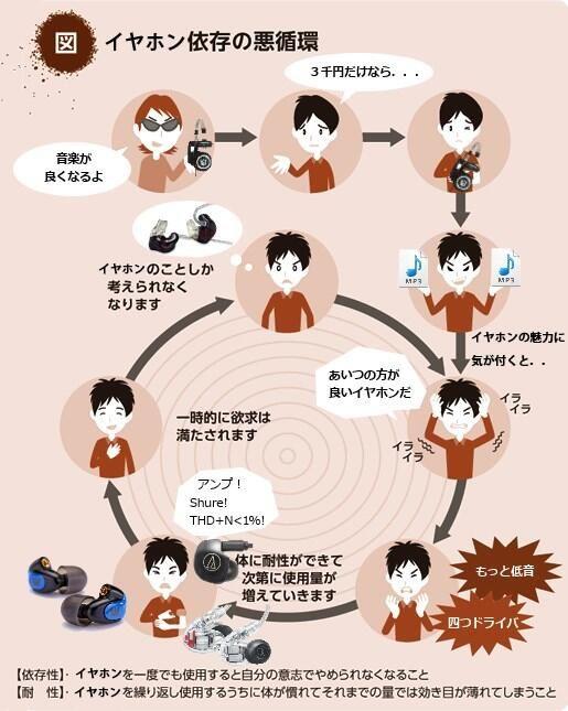 イヤホン依存症 コラ コラ画像 ハムスター速報