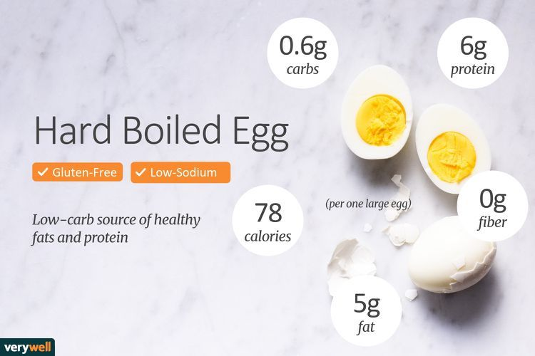 The Health Benefits Of Eating Eggs Egg Nutrition Facts Hard Boiled Eggs Calories Benefits Of Eating Eggs