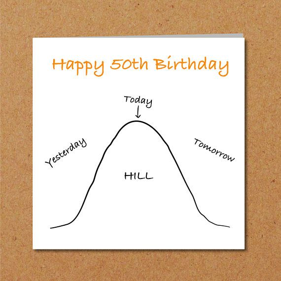 Funny 50th Birthday Card For Husband Wife Friend Funny 50th