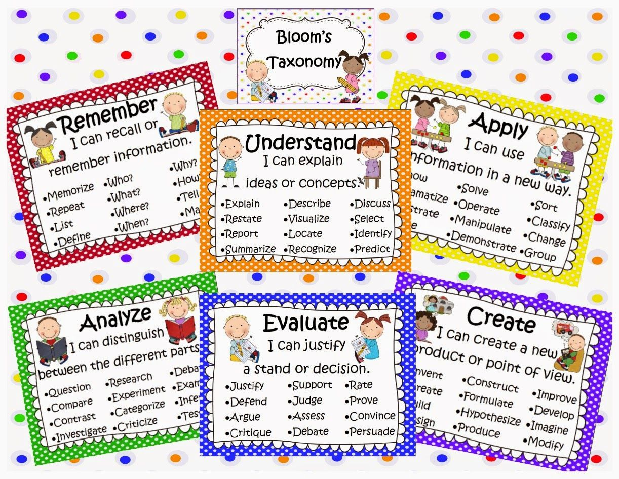 Bloom S Taxonomy Math Question Cards Game And Activities