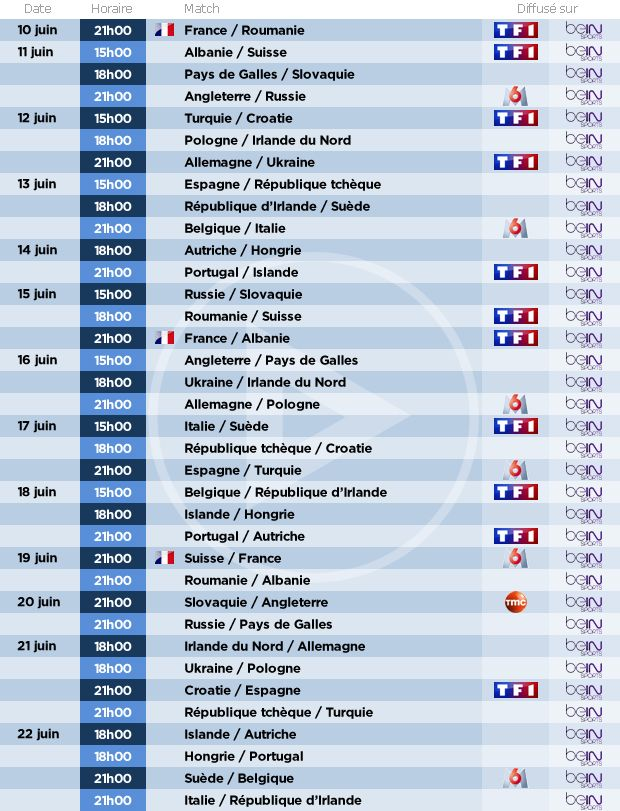 Diffusion Euro 2016 Le calendrier des retransmissions