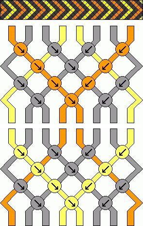 Tutorial How To Read Friendship Bracelet Patterns Friendship