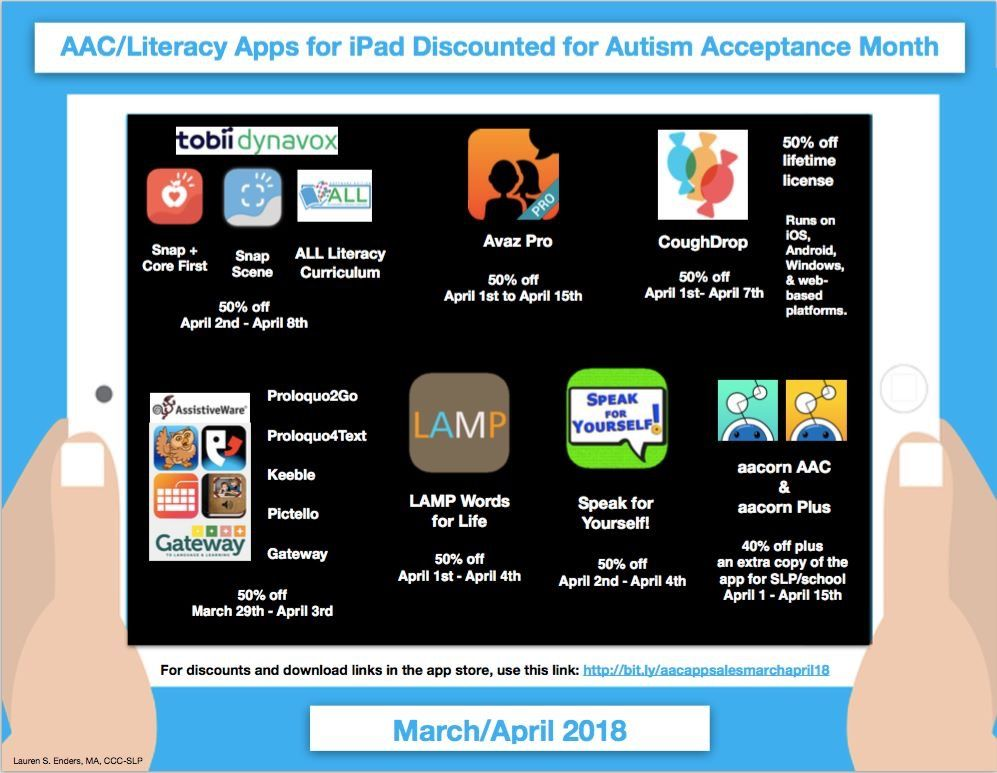 Don\u0027t miss your chance to download select AAC/Literacy apps at a