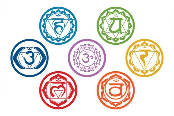 Beginners Guide To The 7 Chakras Chakras Bodies And Yoga