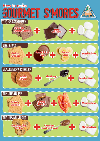 S'mores variations: mix things up on your next camping trip with these gourme…