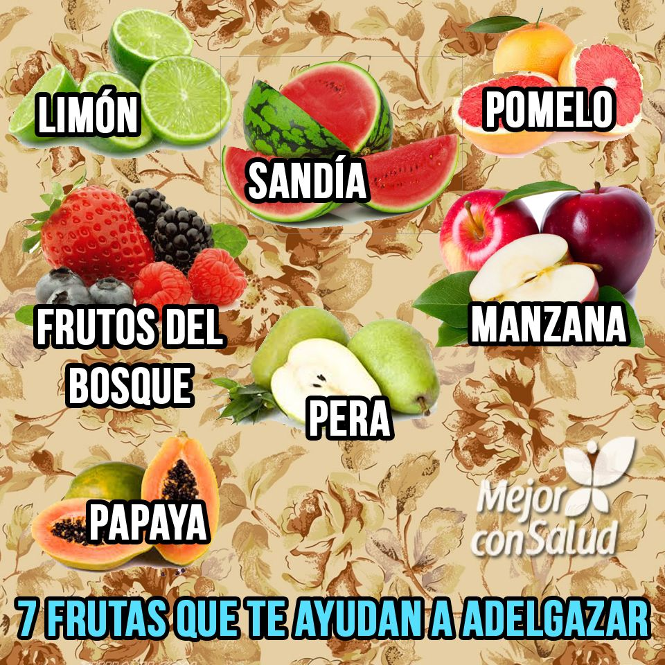 7 Frutas Que Te Ayudan A Adelgazar Mejor Con Salud Nutrición Te Para Bajar De Peso Alimentos