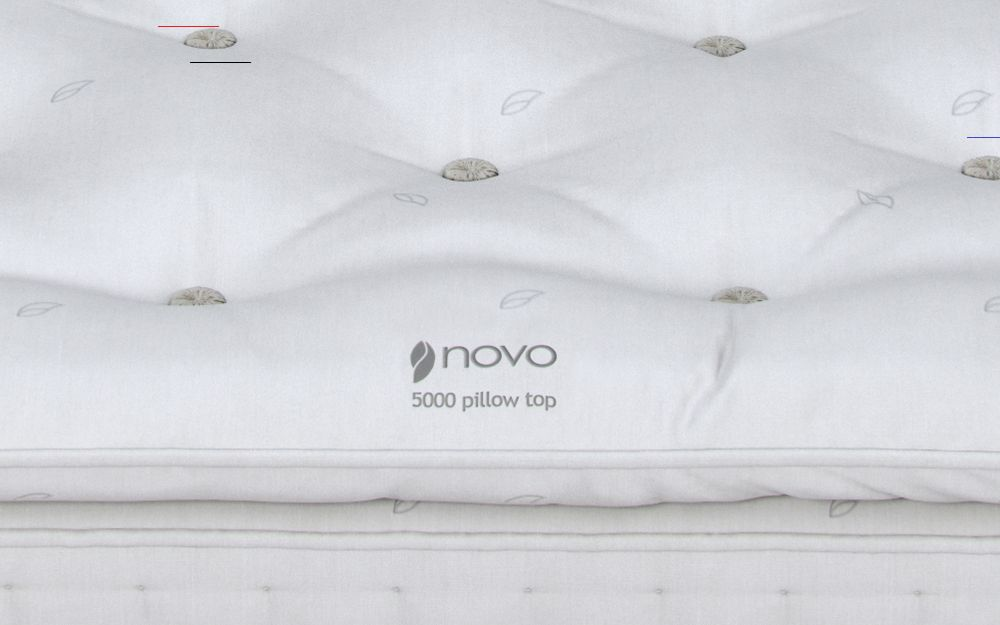 5000 Pocket Spring Pillow Top Mattress