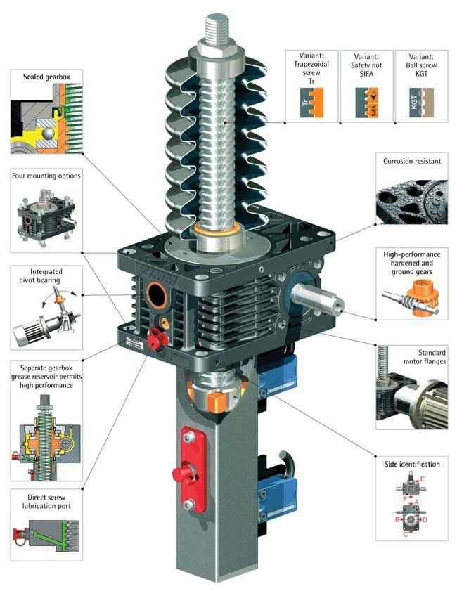 Oreck Xl9100 Color Wiring Diagram  U2013 Avimar Info