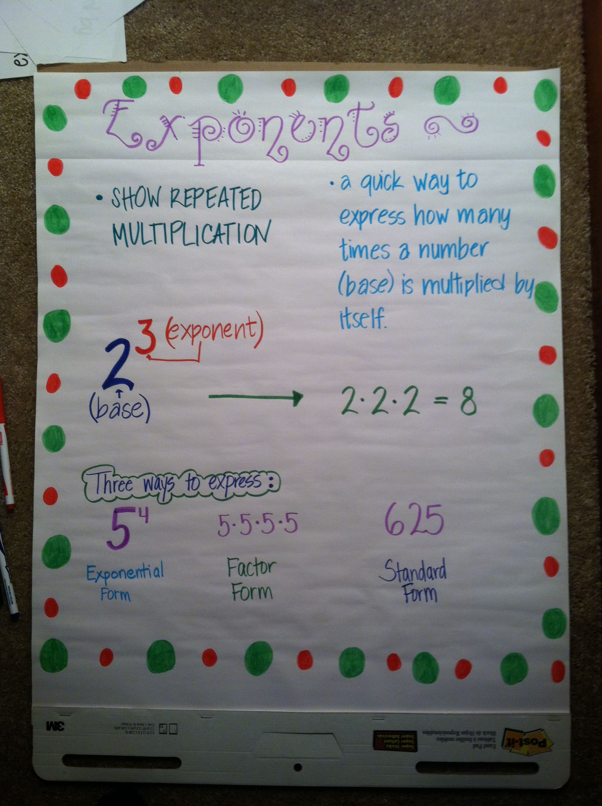 Exponents Anchor Chart