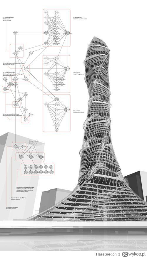 Zobacz tensegrity wyspa kompresji w morzu for Raumgestaltung architektur