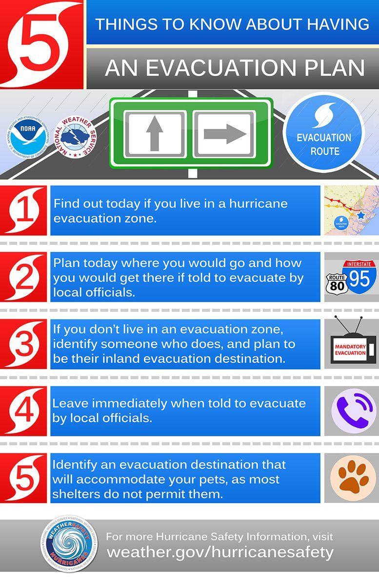 Pinellas County Em On Twitter Evacuation Plan Hurricane Preparedness Hurricane Safety