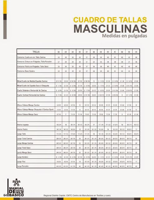 Manual-de-Patronaje-Basico-e-Interpretación-de-Diseños