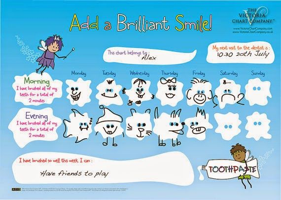 Brilliant Smile Tooth Chart Ramblings Of A Redhead Tooth