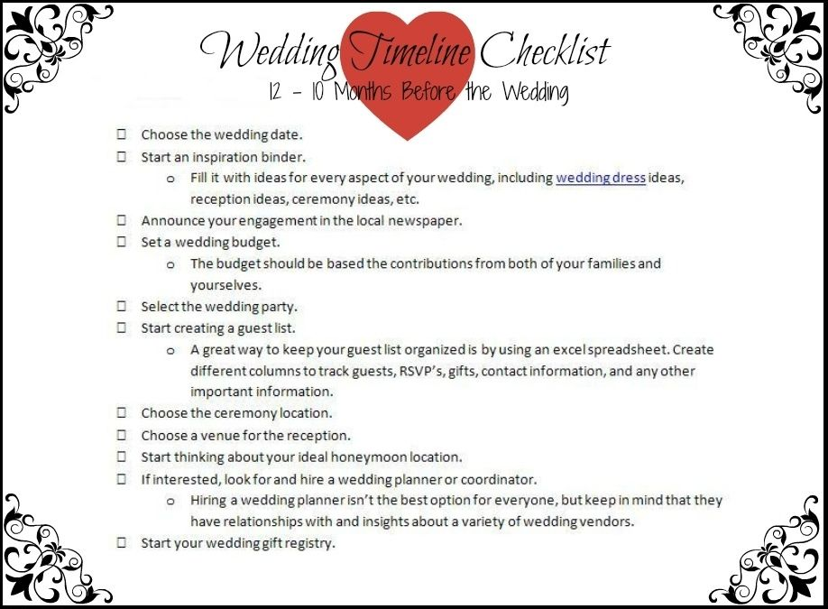 The Importance of Printable Wedding Planning Checklist Best