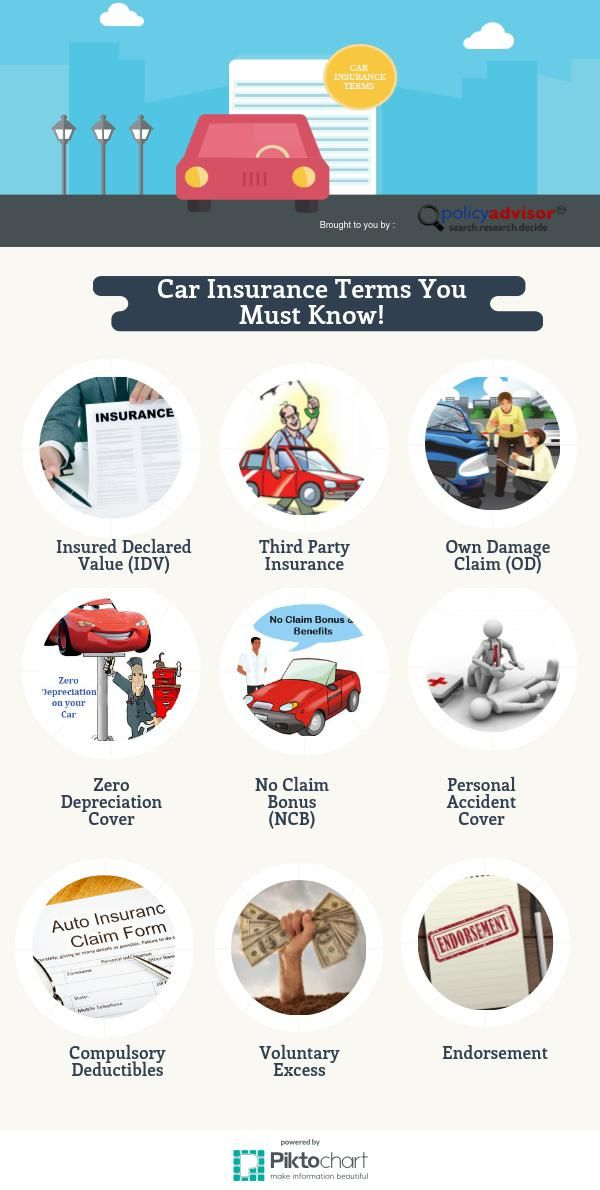 Car Insurance Terms You Must Know Car Insurance Inexpensive