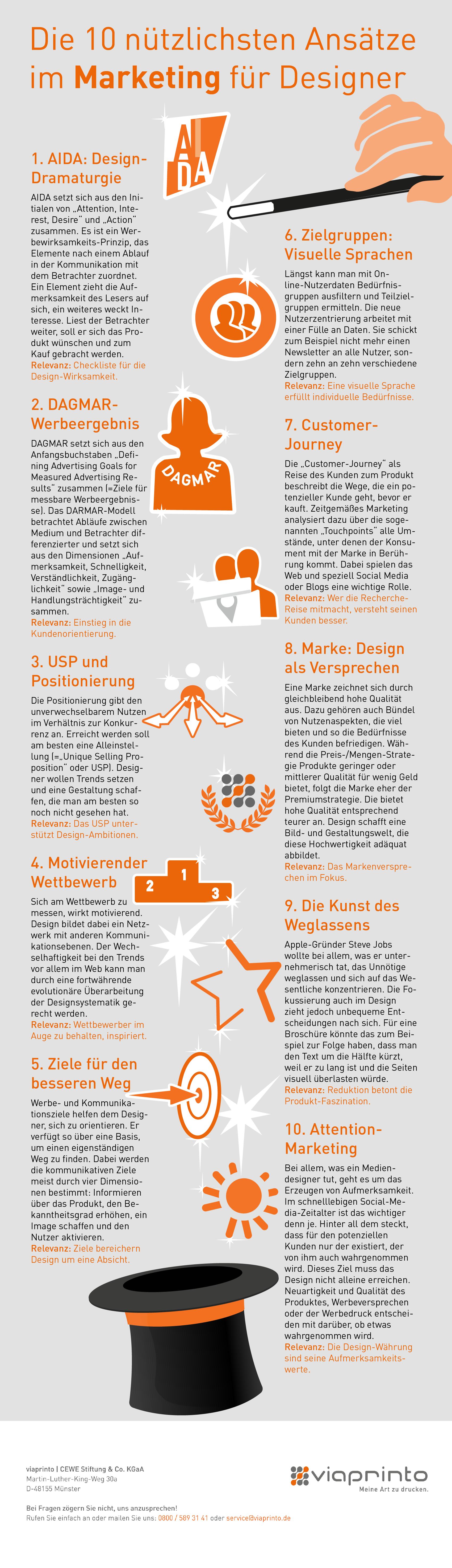 Die 10 Nutzlichsten Marketing Ansatze Fur Designer Viaprinto Blog Alles Uber Den Druck Marketing Designer Design