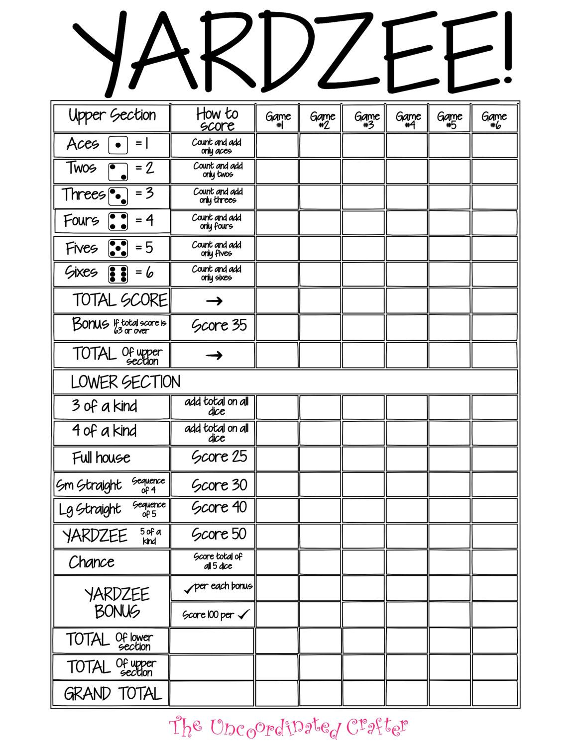 image about Free Printable Yardzee Rules called Printable 18x24 YARDZEE Ranking Card history with Uncoordinated