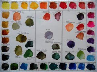 Watercolors: Palette layout
