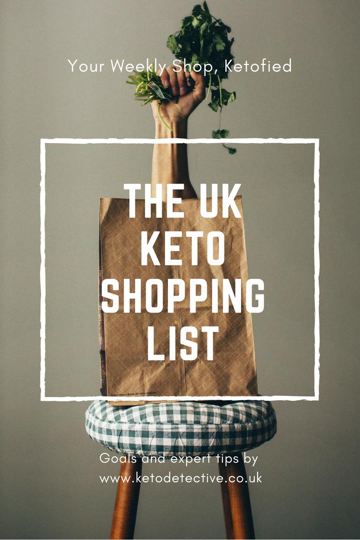 The UK Keto Shopping List Keto shopping list, Keto, Low