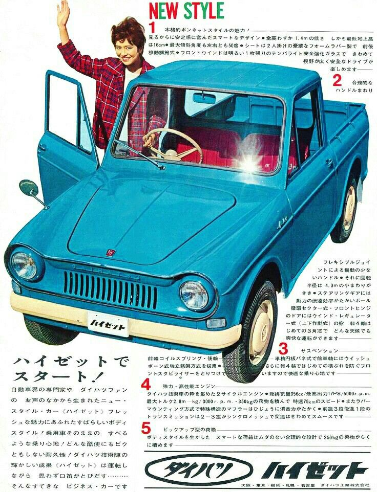 Image result for kei car posters