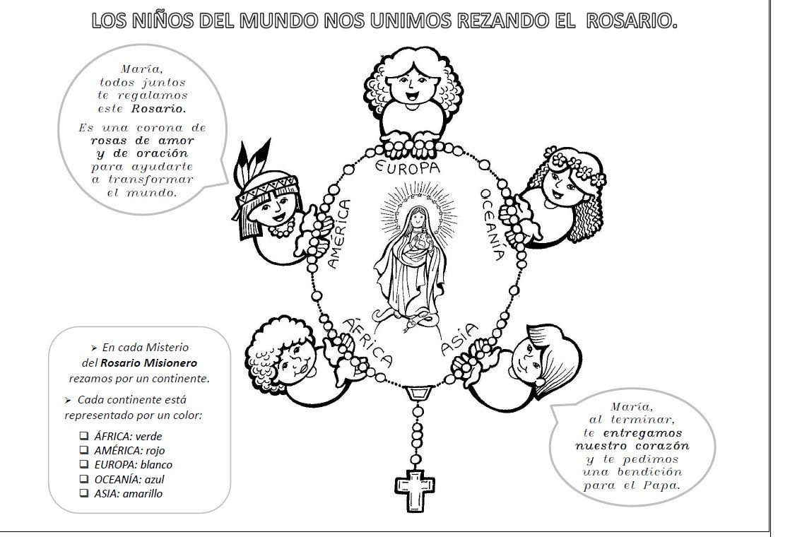 La Catequesis Recursos Catequesis Santo Rosario Para