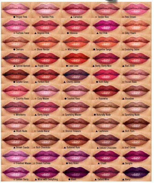 #Avon #Lipstick color chart https://ryinbaumann ...