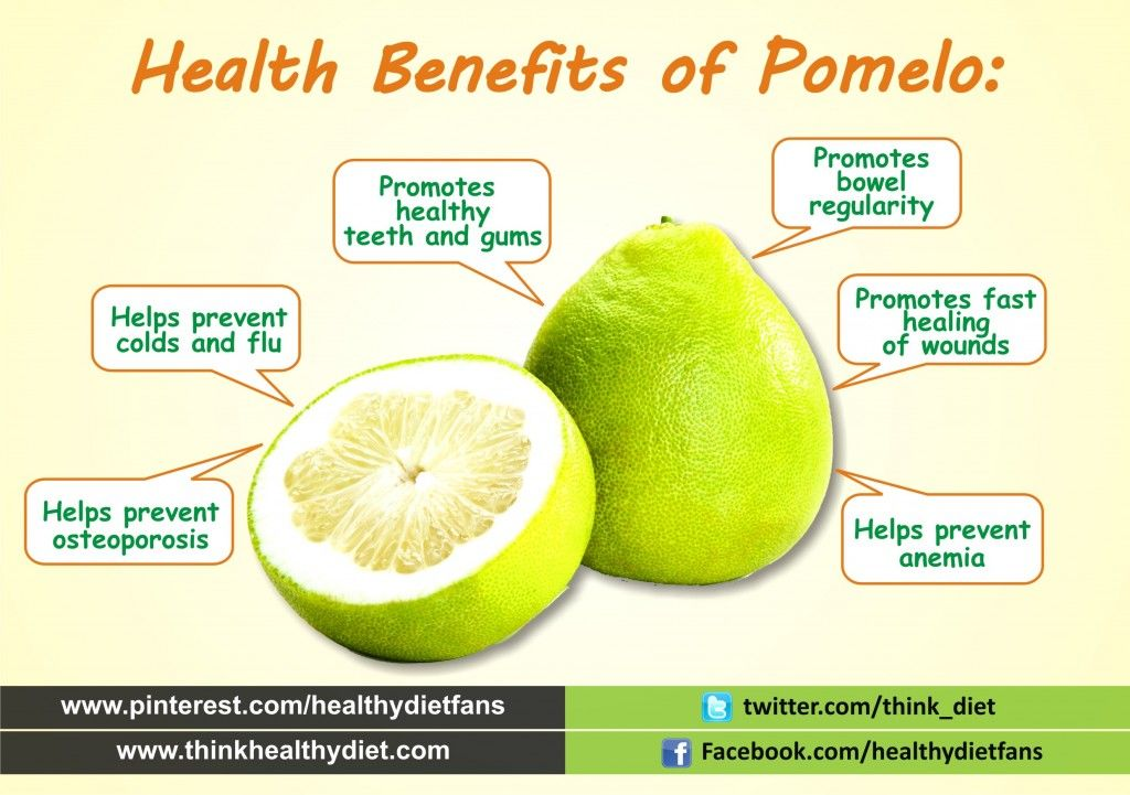 Dieting . Pomelo Fruit