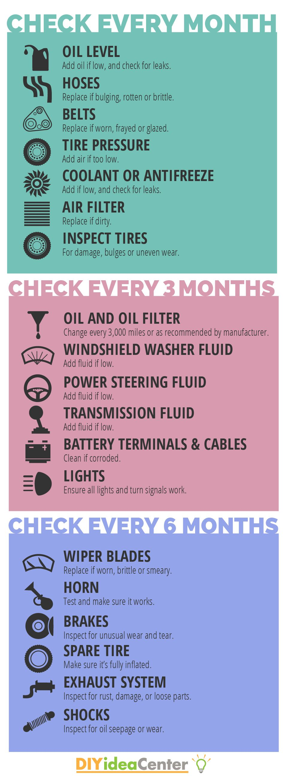What to check in your car Car repair diy, Car