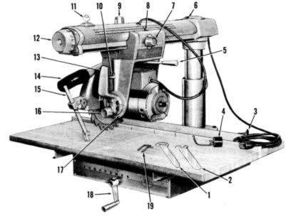 Craftsman 10 Inch Radial Arm Saw 113 29003 Operator