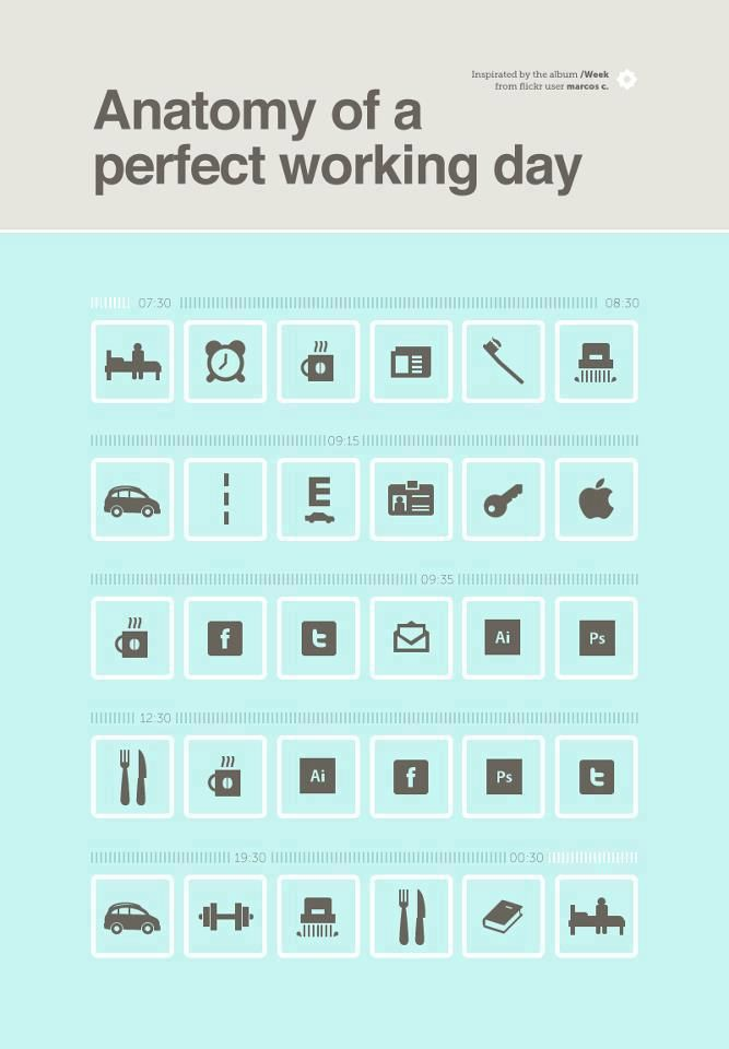Día De Trabajo Perfecto - Pays Marennes Oleron
