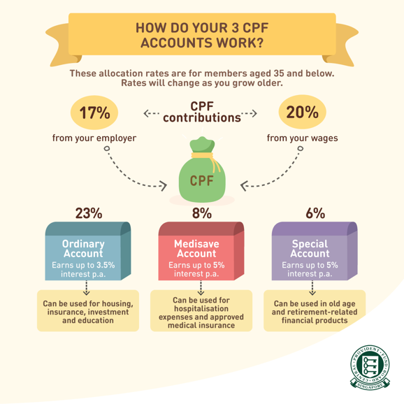 10 Infographics That Will Help You Make Better Financial