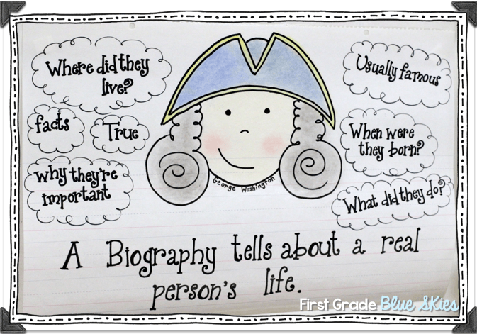 Do you teach about biographies?  Last week we used the anchor chart above to introduce what a biography is (…isn't George cute?) I saw him originally atApples, Crayons, and Caffeine. We brainstormed the things we thought a biography is, what's included, and the questions it might answer. We read aboutTomás Rivera in our reading series and also did a mini-unit on biographies and autobiographies.