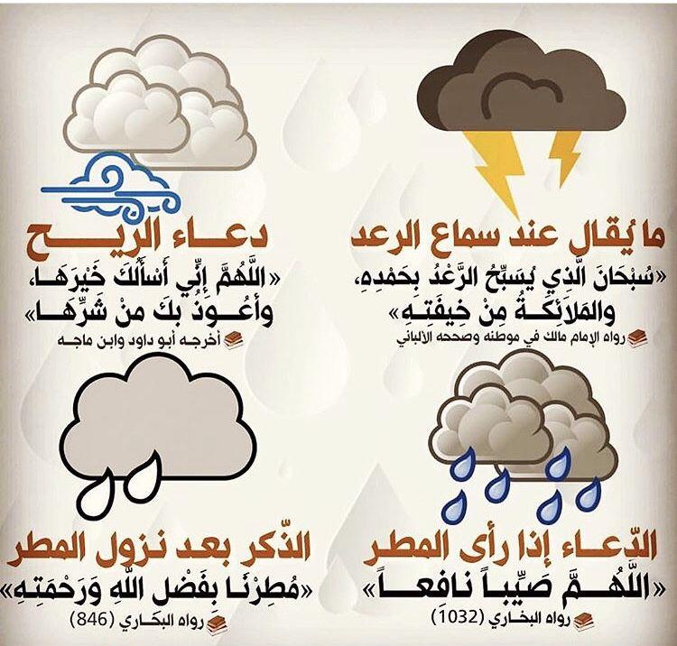 دعاء الريح والرعد والمطر Islamic Quotes Quran Words Quotes Quran Tafseer