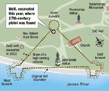Jamestown Online Excavation | AMERICAN HISTORY | Jamestown ...
