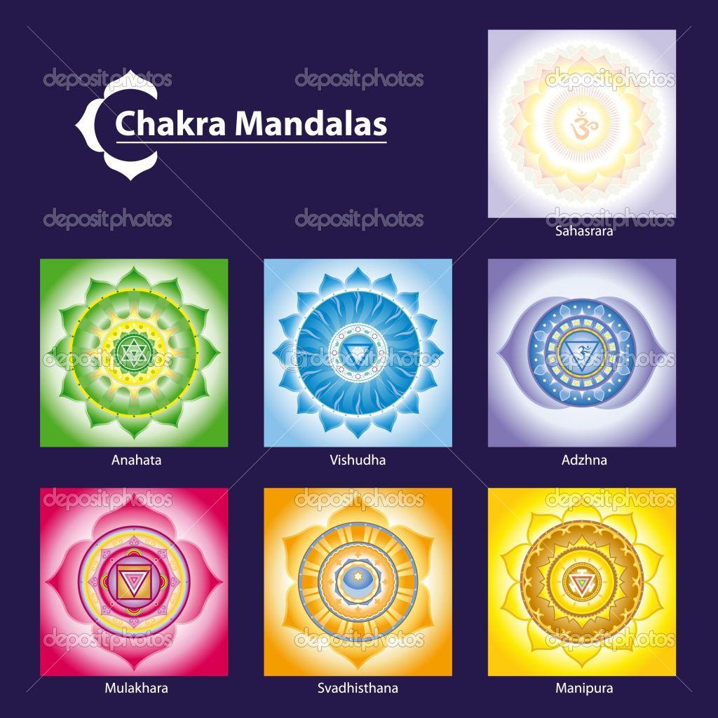Chakra mandalas