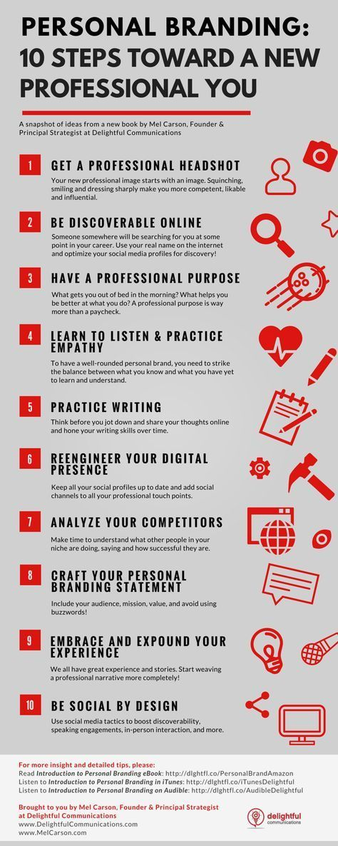 Your Personal Branding Strategy in 10 Steps (Infographic) by - branding strategy