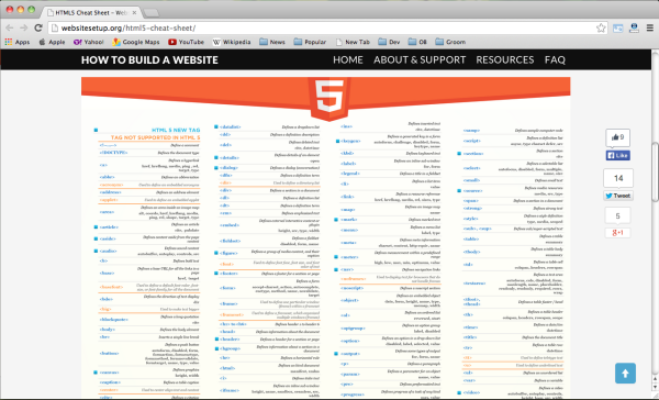 best free cheat sheets for designers and developers