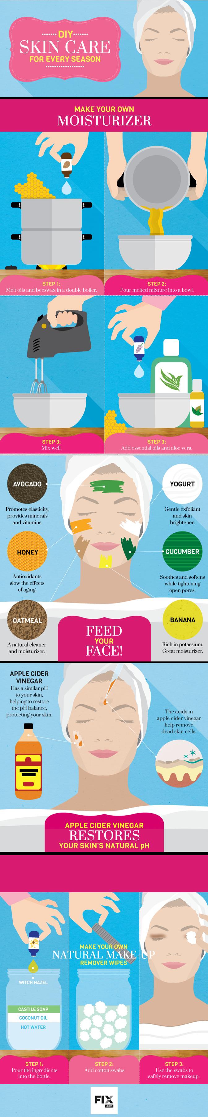 DIY Skin Care for Every Season
